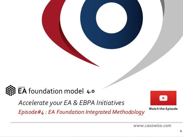 Confidential - © Casewise 2015 Accelerate your EA & EBPA Initiatives Episode#4 : EA Foundation Integrated Methodology 1 4....