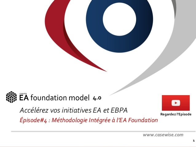 Confidential - © Casewise 2015 Accélérez vos initiatives EA et EBPA Épisode#4 : Méthodologie Intégrée à l'EA Foundation 1 ...