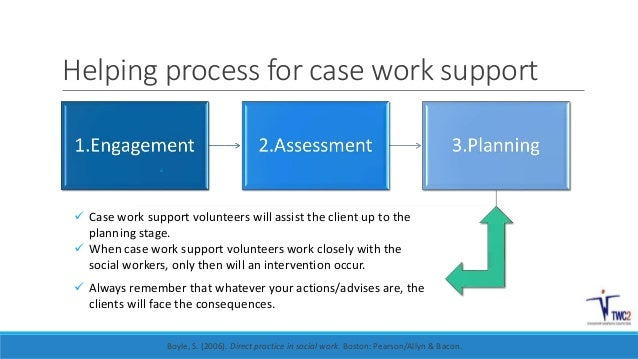 the helping process assessment to termination Synopsis integrating a unique conceptual- and skills-based approach, helping process: assessment to termination presents the methodology of the helping process as it is practiced in the human service field.