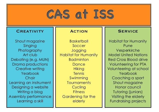 CCCAAASSS aaattt IIISSSSSS Creativity Shout magazine Singing Photography Art club Debating (e.g. MUN) Drama productions ...