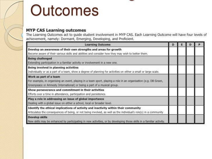 cas reflections A blog detailing their cas experiences, replete with photographs, discussion threads, and write reflections as well cas learning outcomes.