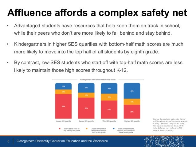 • Advantaged students have resources that help keep them on track in school, while their peers who don't are more likely t...