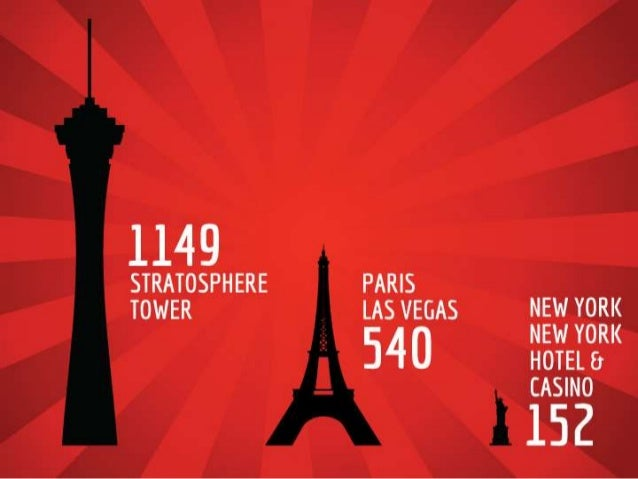 Las vegas fun facts for Amazing facts about las vegas