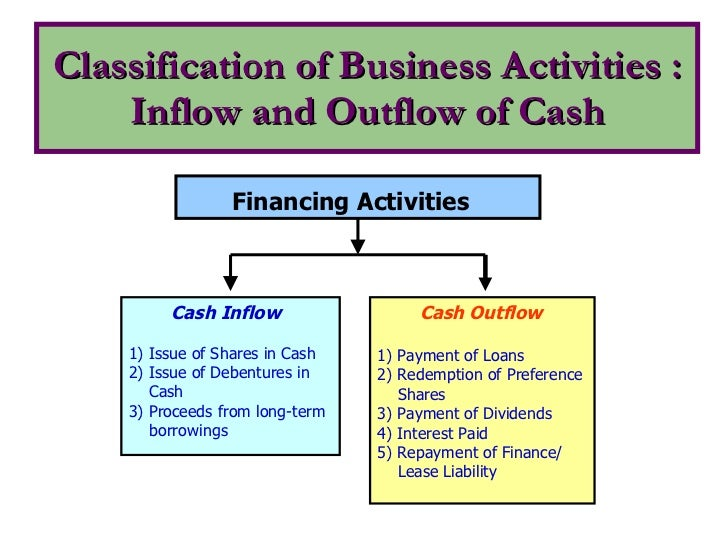 Cash advance reserve picture 3