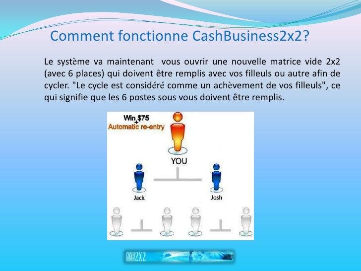 Comment fonctionne CashBusiness2x2? Le système va maintenant vous ouvrir une nouvelle matrice vide 2x2 (avec 6 places) qui...