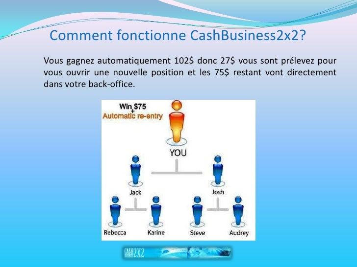 Comment fonctionne CashBusiness2x2? Vous gagnez automatiquement 102$ donc 27$ vous sont prélevez pour vous ouvrir une nouv...