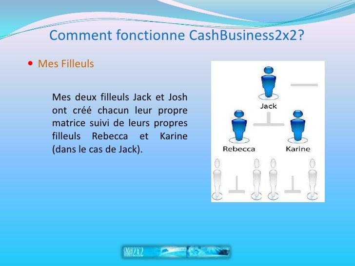 Comment fonctionne CashBusiness2x2?  Mes Filleuls       Mes deux filleuls Jack et Josh      ont créé chacun leur propre  ...