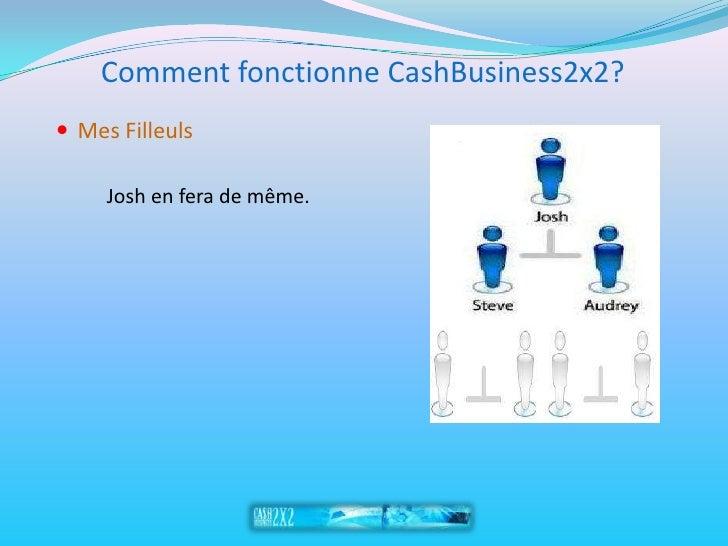 Comment fonctionne CashBusiness2x2?  Mes Filleuls       Josh en fera de même.