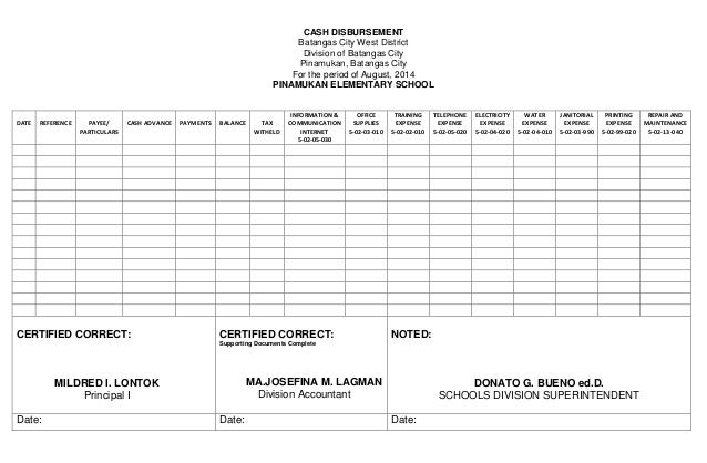 CASH DISBURSEMENT  Batangas City West District  Division of Batangas City  Pinamukan, Batangas City  For the period of Aug...