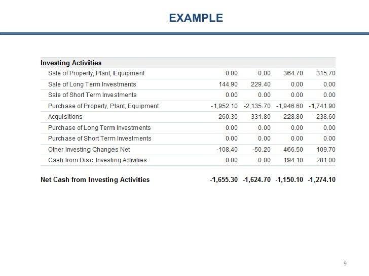 cash flow analysis examples