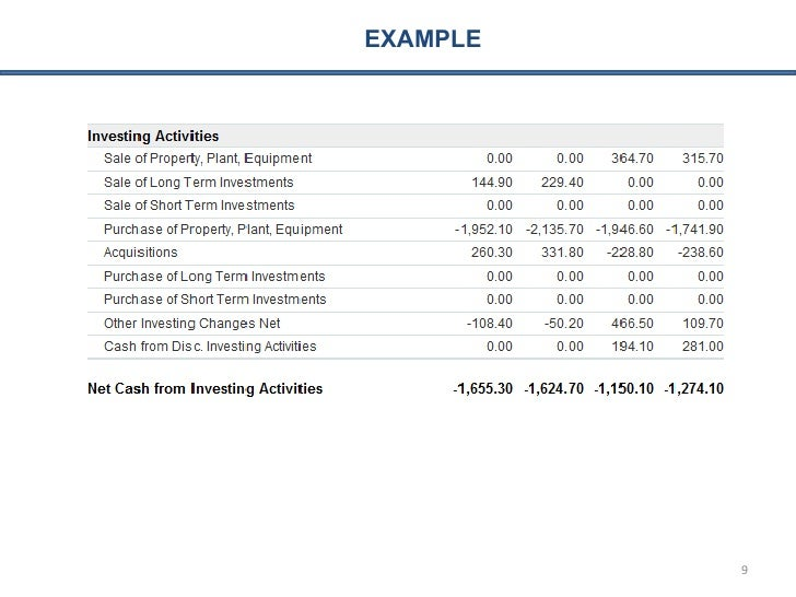 cash flow analysis examples