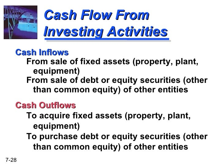 How to Account for a Capitalized Lease on a Cash Flow ...