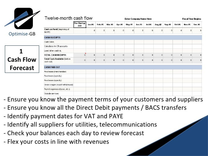 - Ensure you know the payment terms of your customers and suppliers  - Ensure you know all the Direct Debit payments / BAC...
