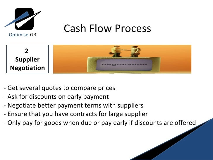 - Get several quotes to compare prices   - Ask for discounts on early payment  - Negotiate better payment terms with sup...