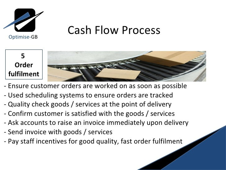 - Ensure customer orders are worked on as soon as possible  - Used scheduling systems to ensure orders are tracked  - Qual...