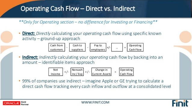cash flow series part i 2 dimensional vs 3 dimensional