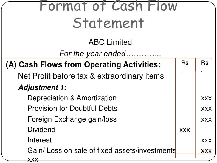 Cash-Flow-Statement-11-728.Jpg?Cb=1263964755