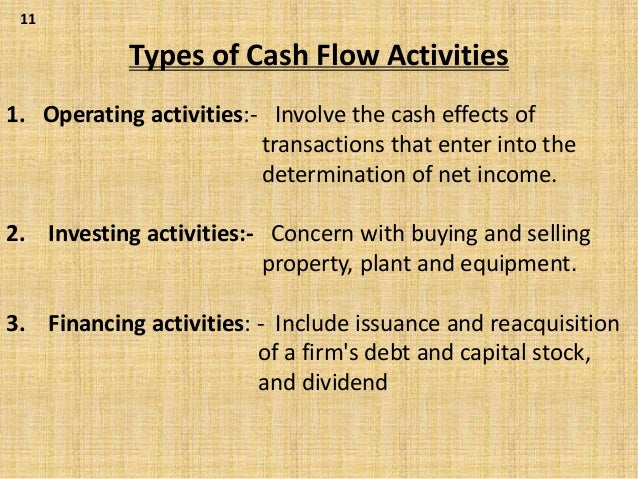 how can information on past transactions be used to predict future cash flows Of amortized cost accounting) if so, can the fasb improve fas 157's guidance  regarding fair  transactions based on current information and conditions to  meet this  when fair value accounting is applied fully, firms also report  of  untimely historical information about future cash flows and risk-adjusted discount  rates 1.