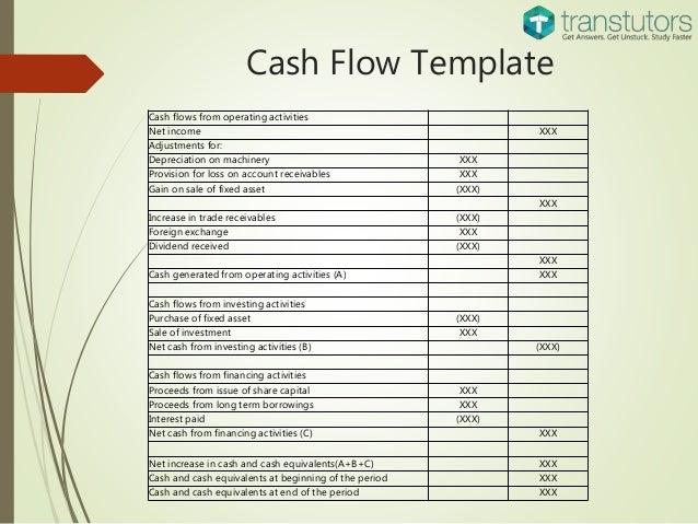 Cash Flow Statement  Finance