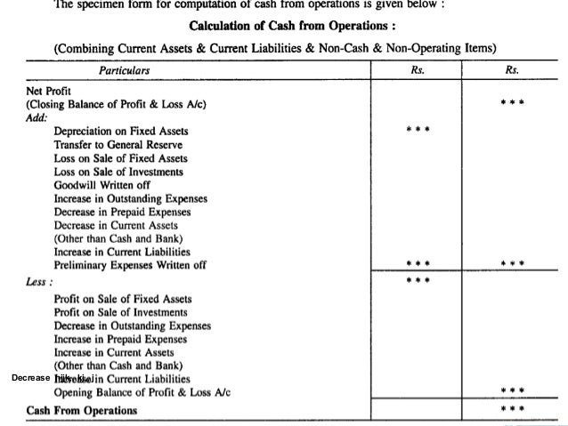 cash flow statement by dr suresh vadde