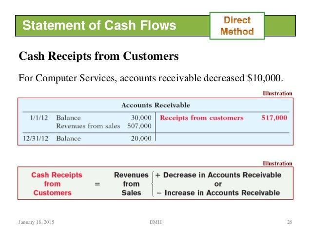 accounts receivable statement template