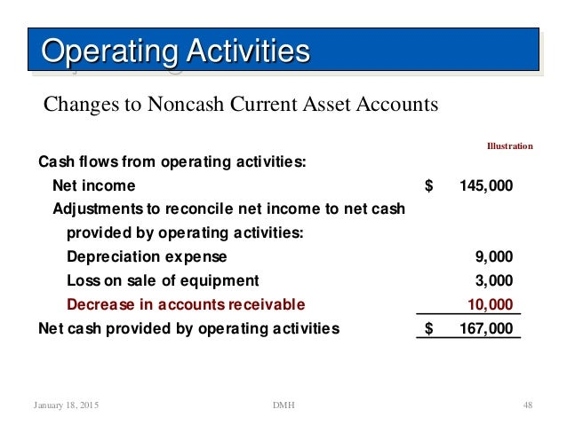 Cash flow statement mf h