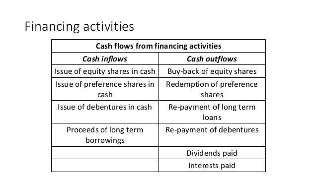 cash flow based lending pdf