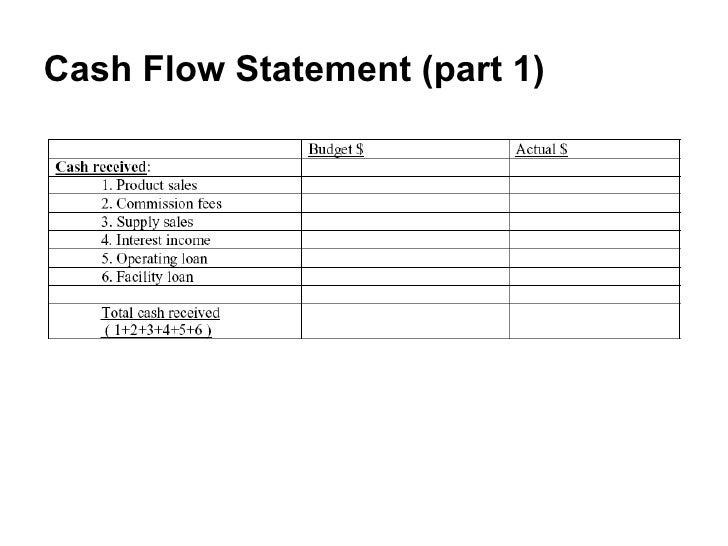 cash flow management template