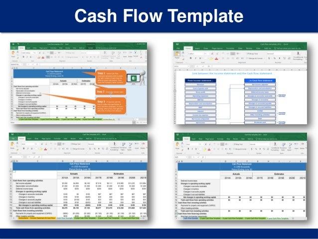 Simple Cash Flow Template   By ex-Deloitte Consultants