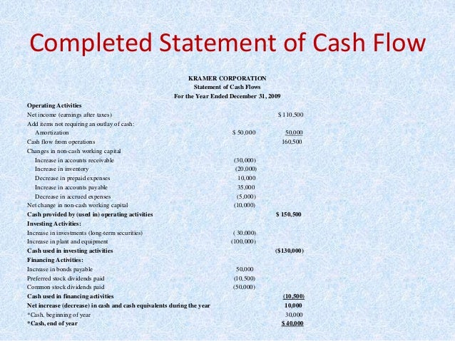 how to calculate change in non cash working capital