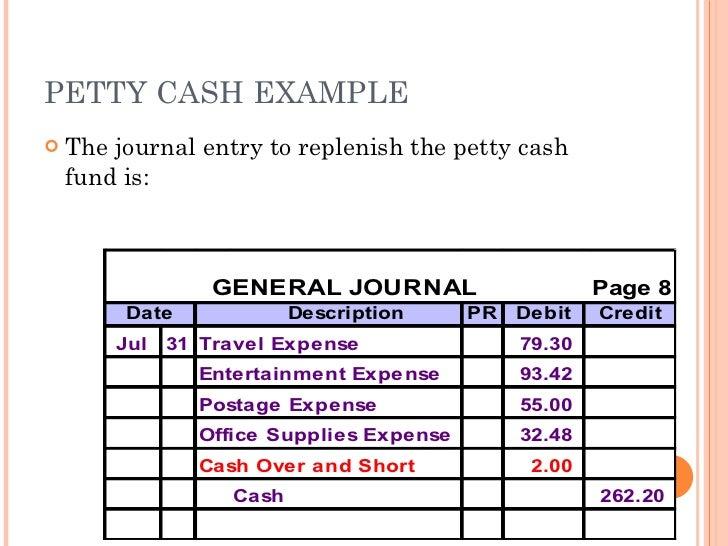 Cash l – Example of Petty Cash Voucher