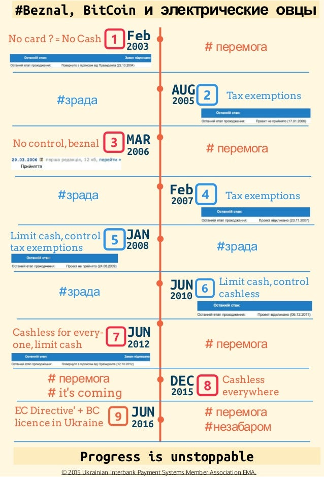 #Beznal, BitCoin и электрические овцы Feb 2003 AUG 2005 2006 2007 JAN 2008 JUN 2010 No card ? = No Cash MAR Tax exemptions...