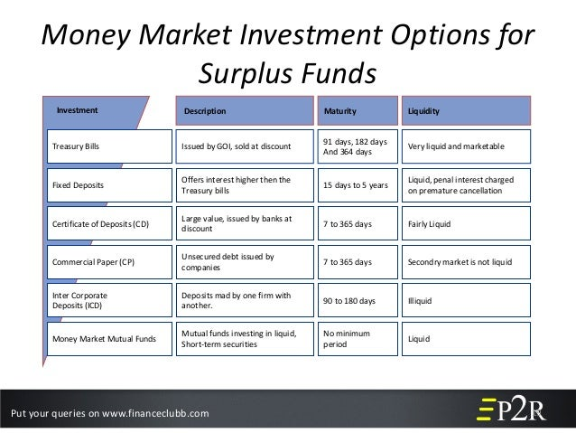 Liquid funds investment options