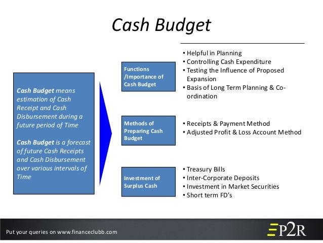 preparing budget