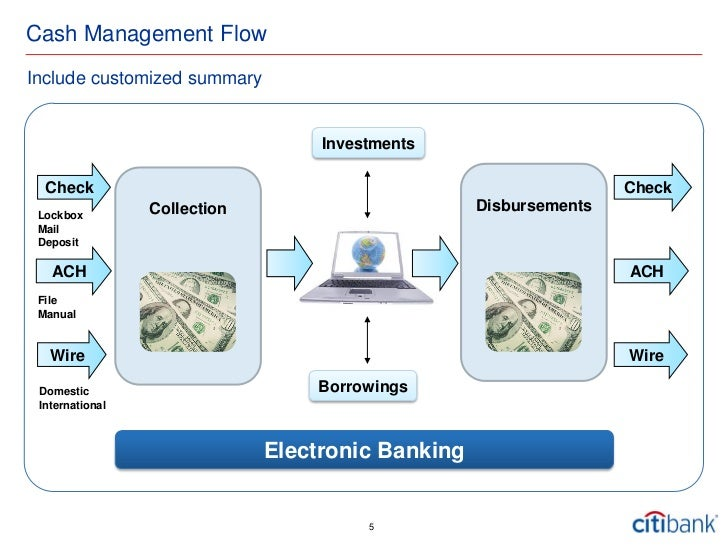Cash Management - Fasold