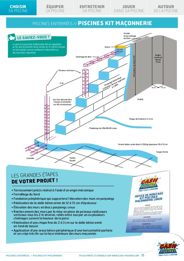 Cash piscines catalogue 2013 choisir sa piscine - Piscine cash piscine ...