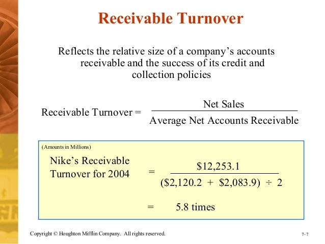 Days Receivables Turnover Images - Reverse Search