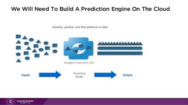 Cashrewards The Next 5 Years: Data Segments and The Universal Shopping Cart Slide 3