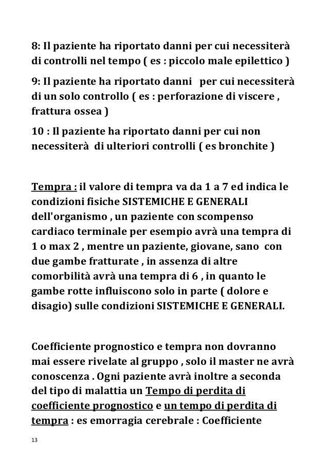 Trattamento di un gemangioma di reparto cervicale di rimedi di gente di spina dorsale