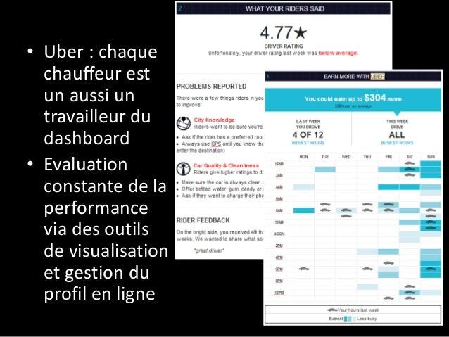• Uber : chaque chauffeur est un aussi un travailleur du dashboard • Evaluation constante de la performance via des outils...