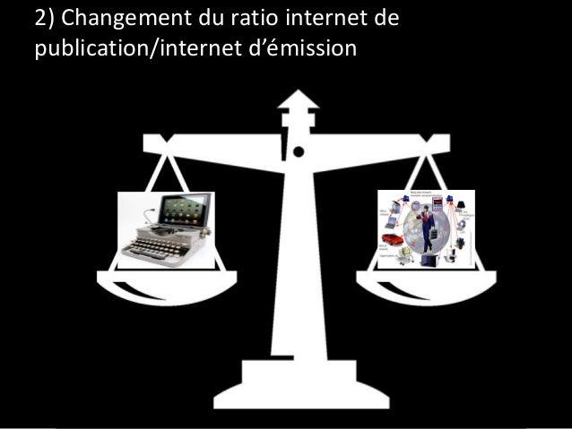 2) Changement du ratio internet de publication/internet d'émission