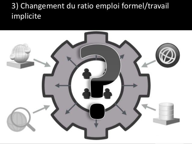 3) Changement du ratio emploi formel/travail implicite