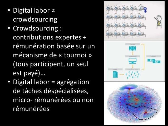 • Digital labor ≠ crowdsourcing • Crowdsourcing : contributions expertes + rémunération basée sur un mécanisme de « tourno...