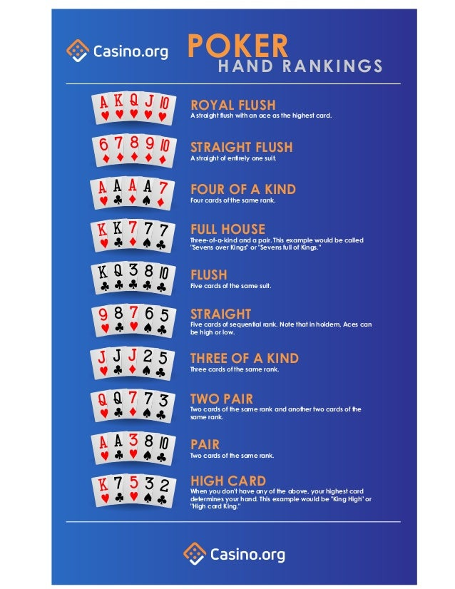 A Guide To Poker Hand Rankings