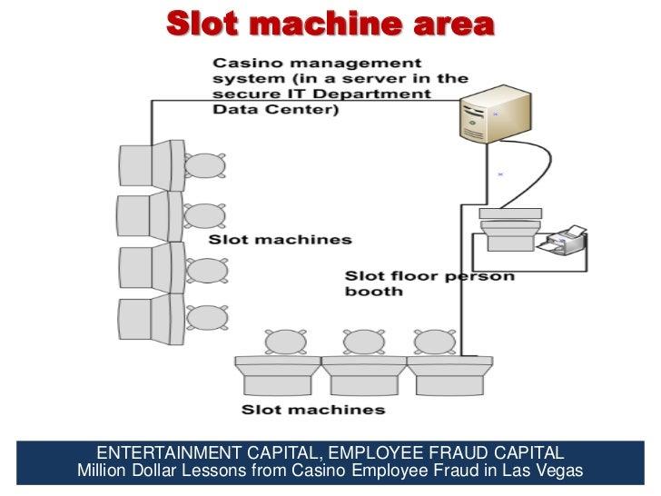 Diagram of a slot machine circuit connection diagram slot machine revenue sharing best slots rh incontri tk diagram jammer slot machine circuit diagram world slot machine ccuart Images