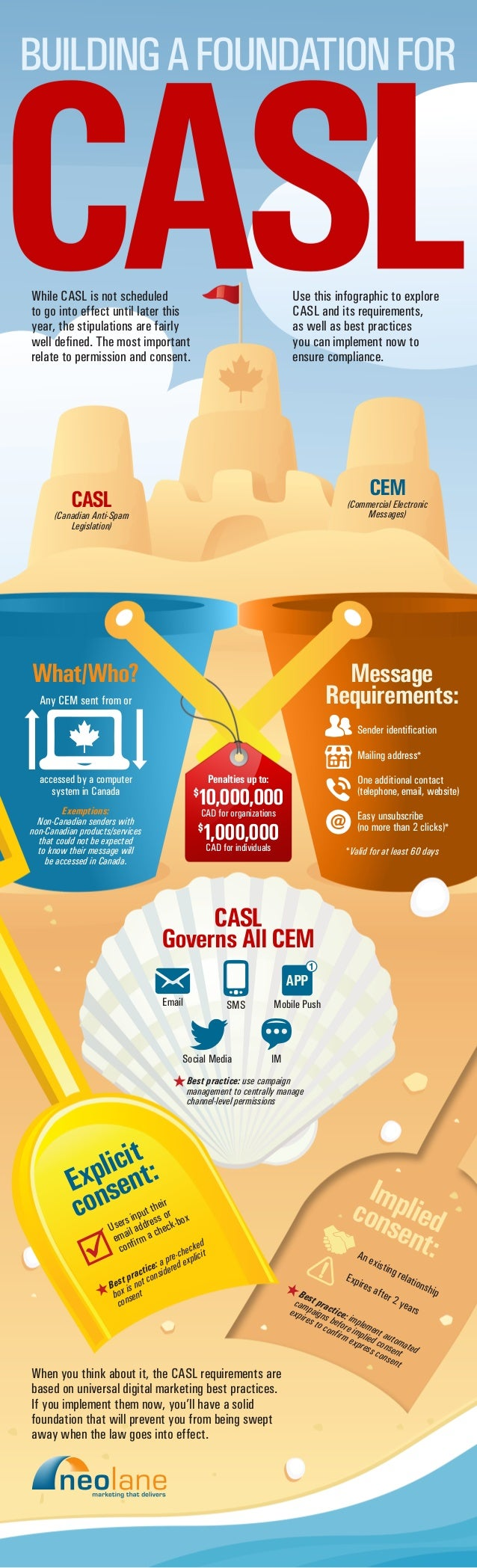 While CASL is not scheduled                                                      Use this infographic to exploreto go into...