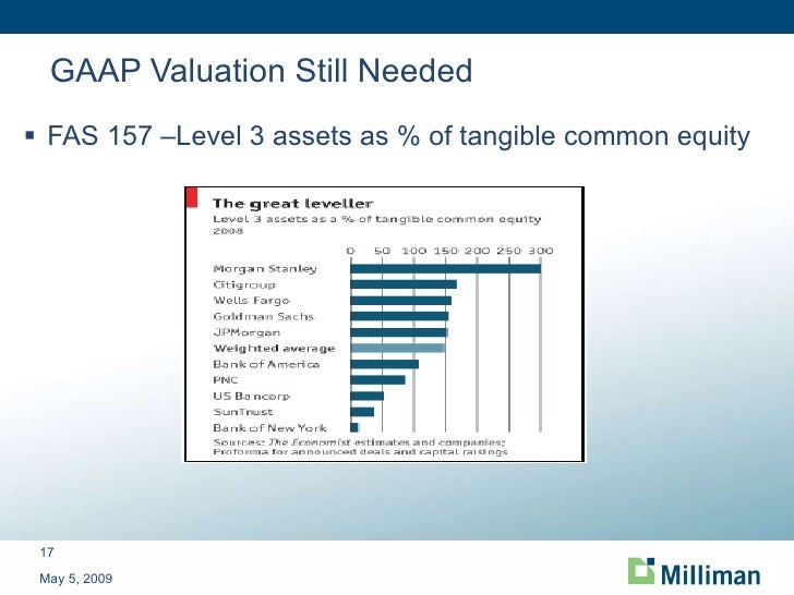 Actuarial Approach to MBS Valuation