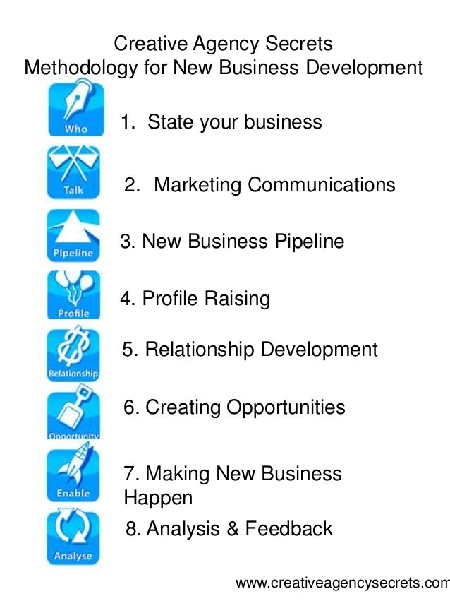 1. State your business 2. Marketing Communications 3. New Business Pipeline 4. Profile Raising 5. Relationship Development...