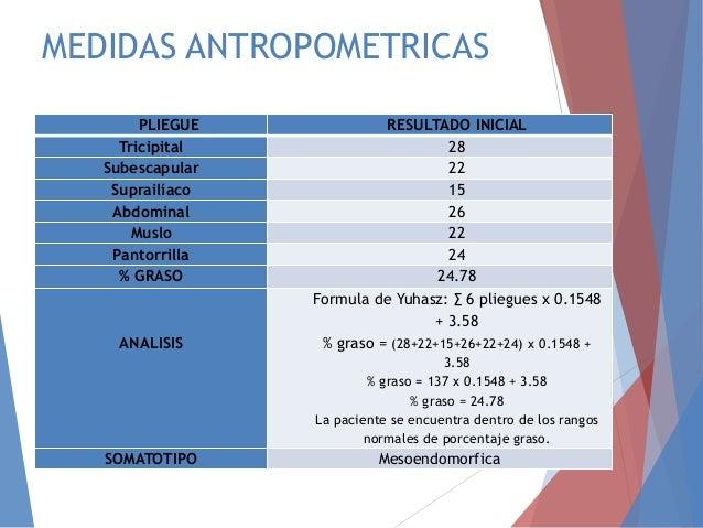 Caso clinico ecm finallll for Cuales son medidas antropometricas