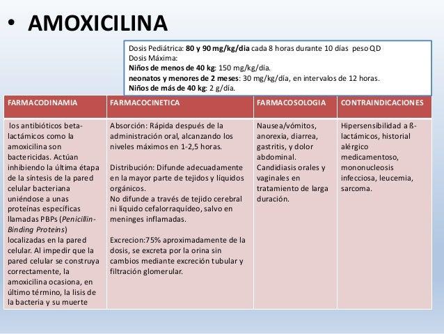 Caso Clínico - Sinusitis en niños.